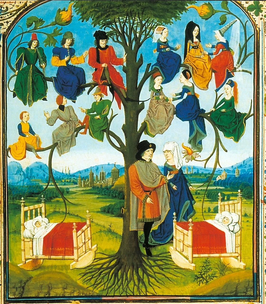 arbol antepasados